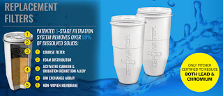 ZeroWater's 5 stage water filter explained