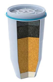 When to replace your ZeroWater water filters?