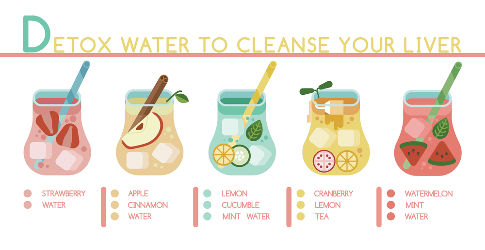 Water infused with fruits and vegetables to detox your liver