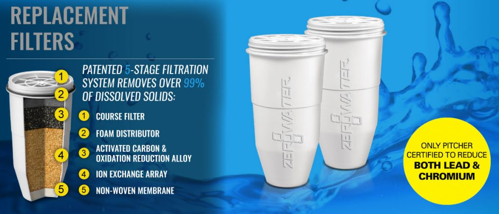 Replacement filters by ZeroWater