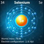 Worried About Selenium in Your Water Supply?
