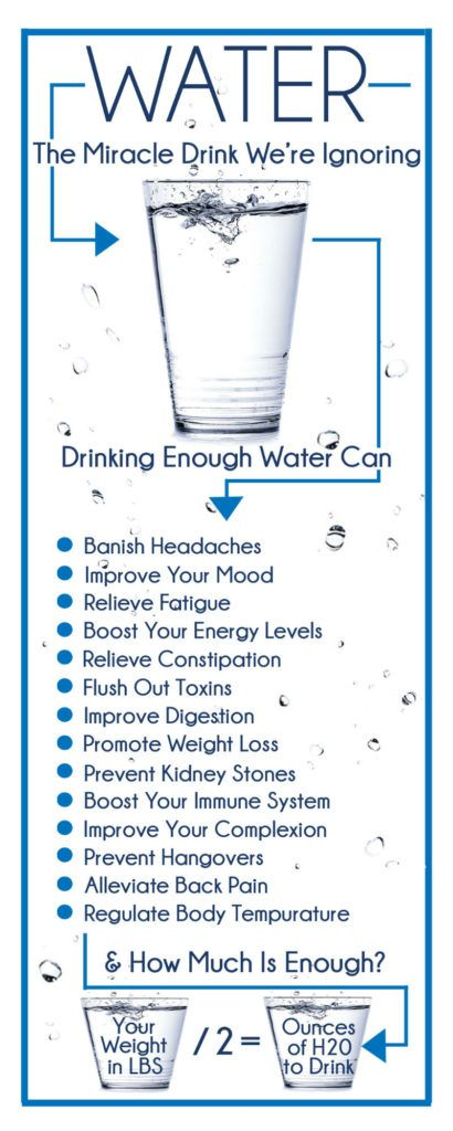 Is Copper contaminating Your Tap Water? Drink more water, how much water to drink infographic