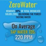 Why YOU Need A 5 Stage Water Filter in 2021